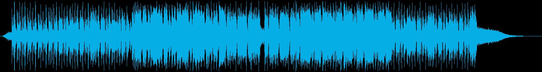 ハネたリズムのインダストリアルロックの再生済みの波形