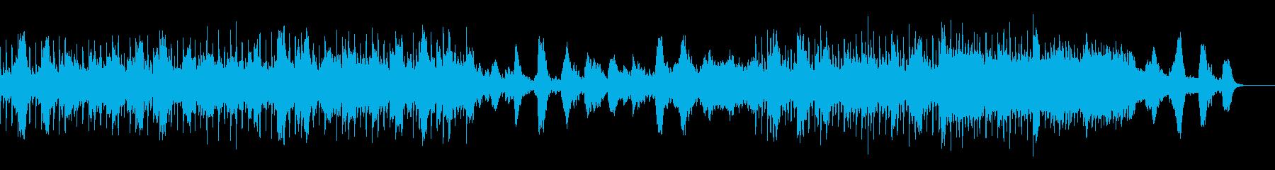 不穏な音が繰り返されるダークなテクノの再生済みの波形