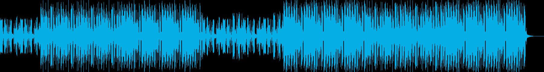 ダーク・ダーティー・EDM7の再生済みの波形