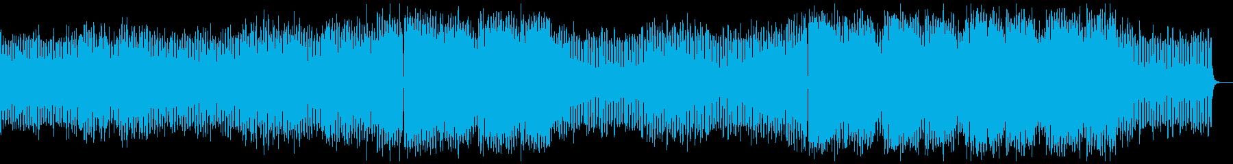 ロボット系アニメやゲーム・映画に☆EDMの再生済みの波形