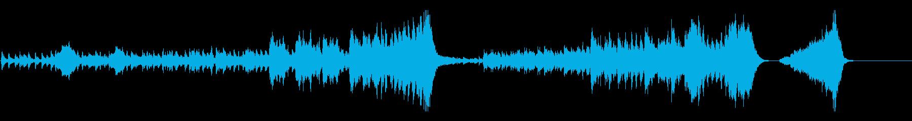 軽快なオーケストラのオープニング曲の再生済みの波形