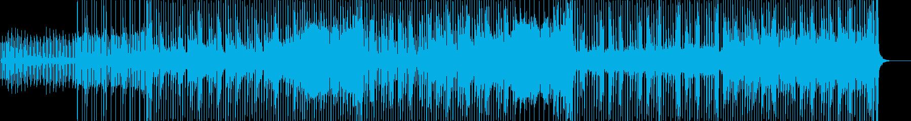 法人 センチメンタル 技術的な 感...の再生済みの波形