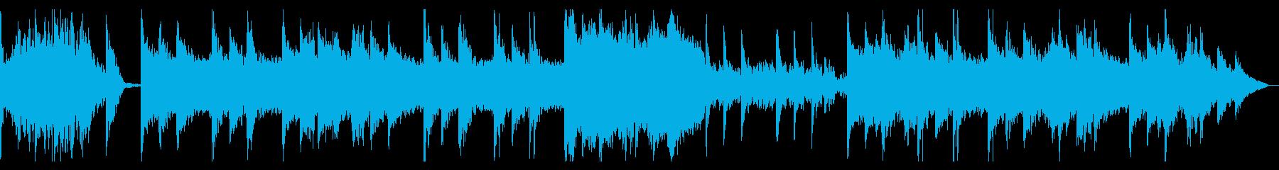リラクゼーションBGMの再生済みの波形