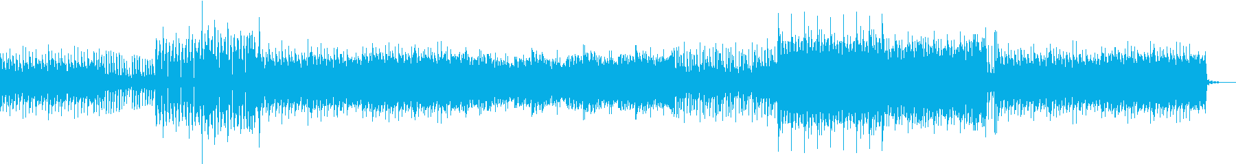 激しめのEDMサウンドです。の再生済みの波形