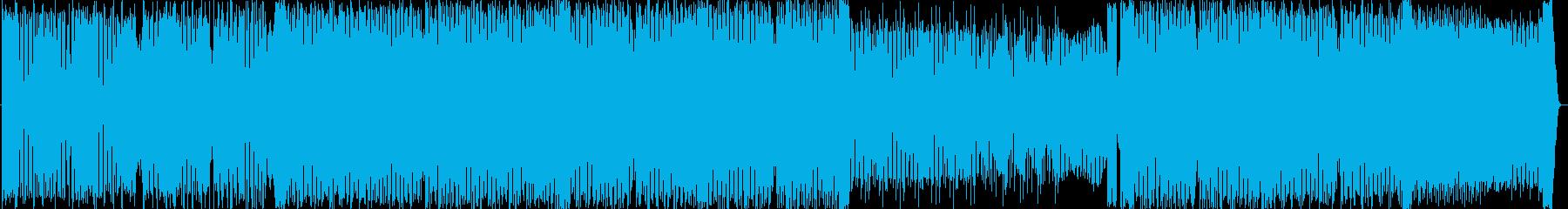 グイグイ前に引っ張っていく雰囲気のテクノの再生済みの波形