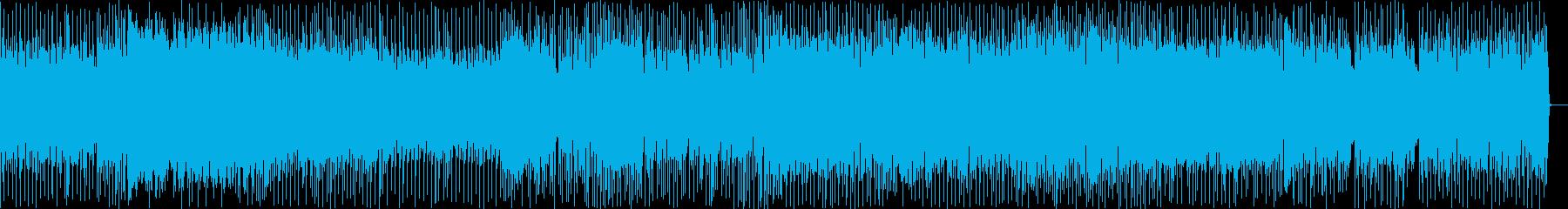 ゲームに合いそうなテクノポップの再生済みの波形
