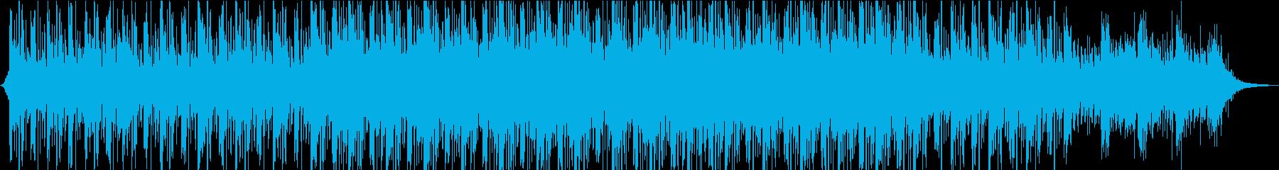 Background Soundscapの再生済みの波形