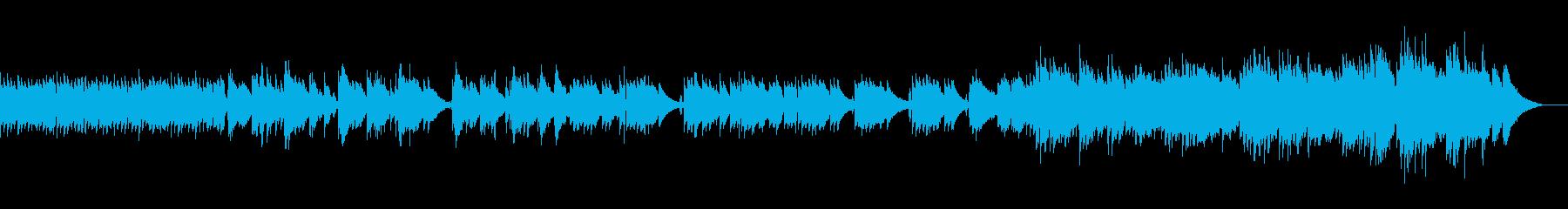 過去を懐かしむ時に合う音楽の再生済みの波形
