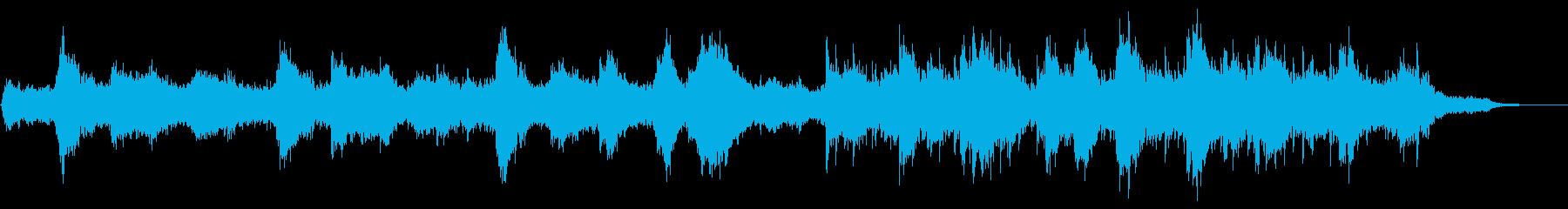 不気味・不安・悪意のある雰囲気のBGMの再生済みの波形