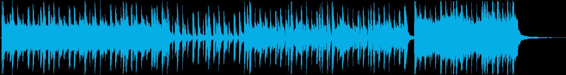 ギターとリズムマシーンのハードロックの再生済みの波形
