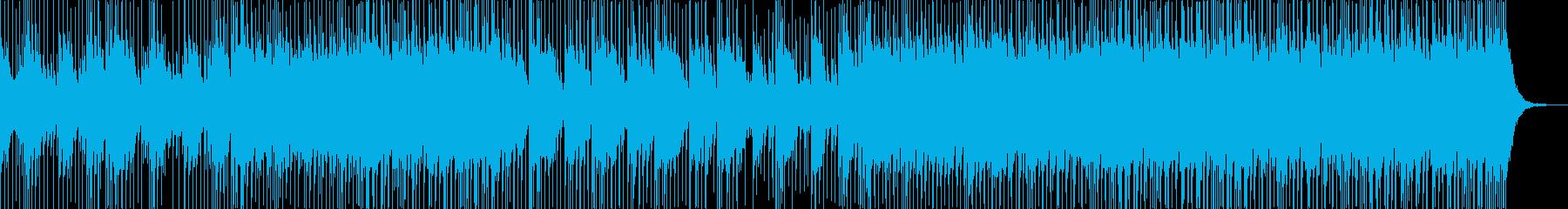 シンプルに和太鼓と三味線での演奏の再生済みの波形