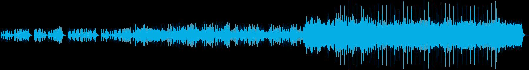 オルゴール中心のアンサンブルの再生済みの波形