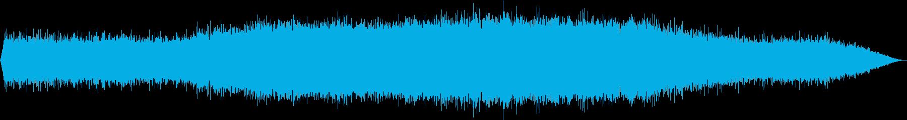 夏のセミの鳴き声の再生済みの波形
