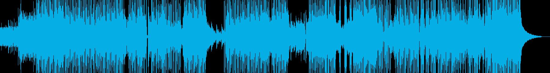 渋くてワイルドなヒップホップ 長尺+の再生済みの波形