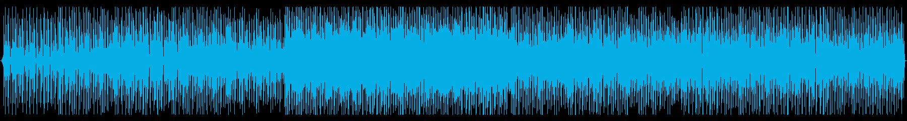 【ループ版】企業VP・CM …ファンクの再生済みの波形