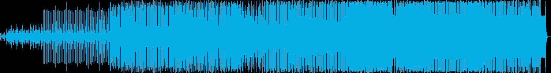 ミニマリスト。ビデオゲーム。機械、...の再生済みの波形
