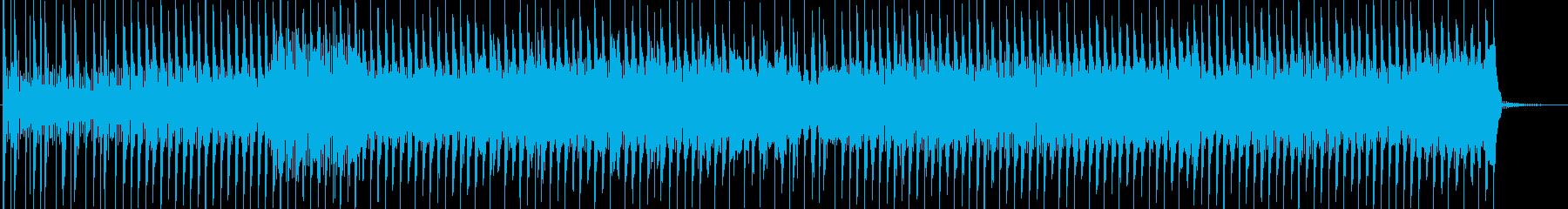 シンセサイザー、ベース、ドラム、エ...の再生済みの波形