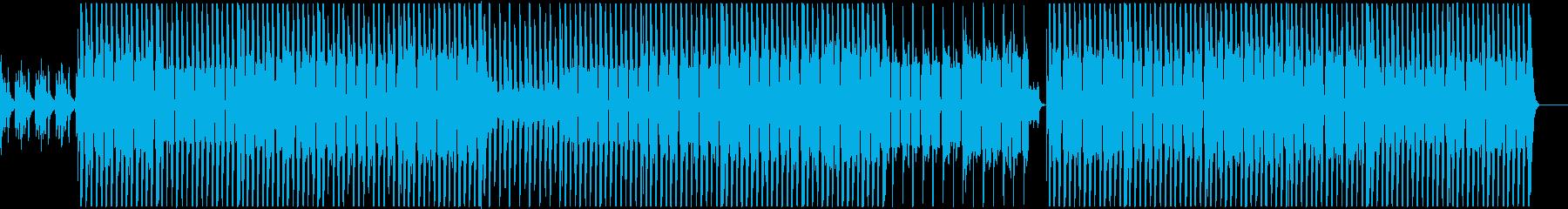 カンフー アクション バトル スピードの再生済みの波形