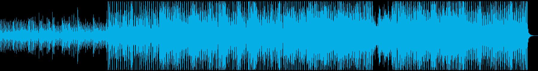 ふわふわキュートでドリーミーなポップスの再生済みの波形