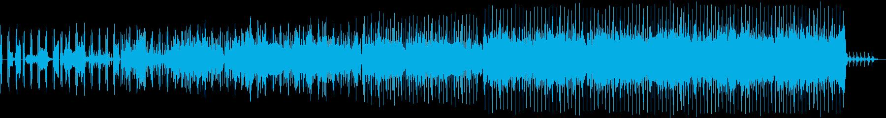ダークな始まりとロックな後半の再生済みの波形