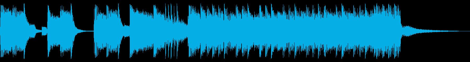 パンキッシュなロックジングル02の再生済みの波形