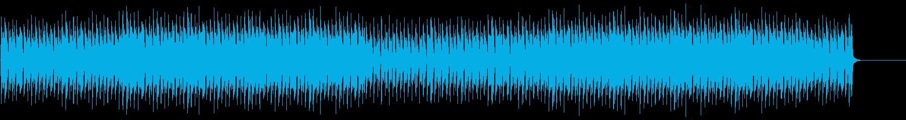 格闘技の入場に使われそうなラテンBGMの再生済みの波形