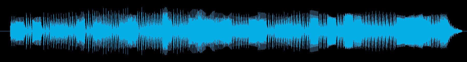 FX クレイジーサイエンティスト05の再生済みの波形