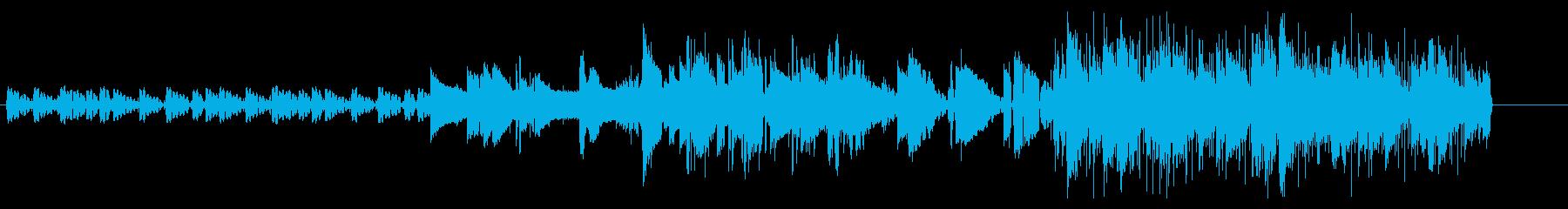 リラックス用ピアノとシンセとギターBGMの再生済みの波形