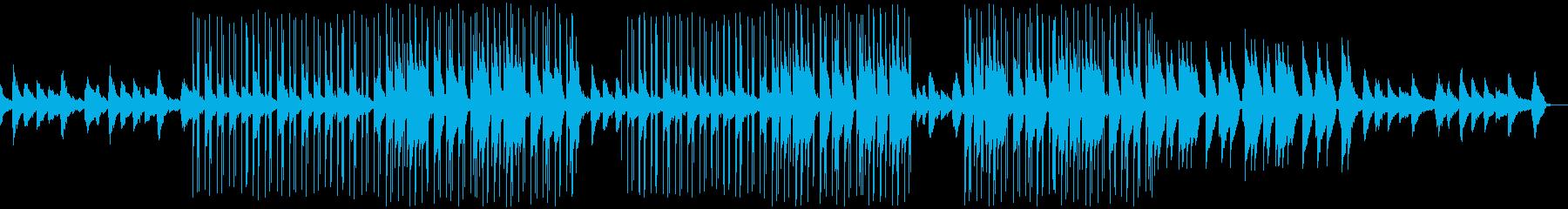 落ち着いた雰囲気のLofi Beatの再生済みの波形
