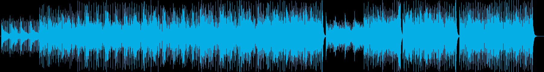 リズミカルでアップテンポの再生済みの波形
