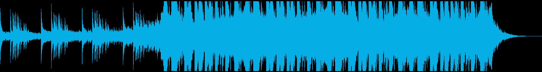 電気研究所ディスカバリーサイエンス...の再生済みの波形