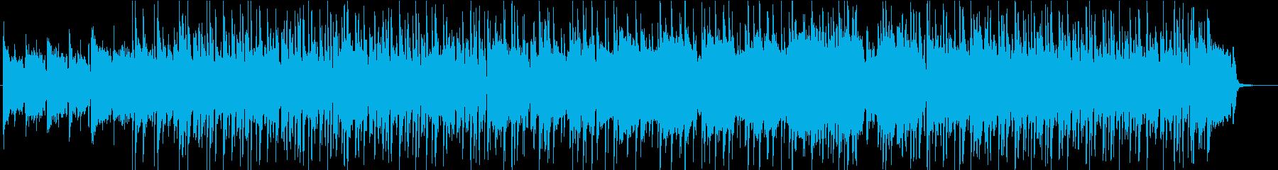 ファンキーなギターインストの再生済みの波形