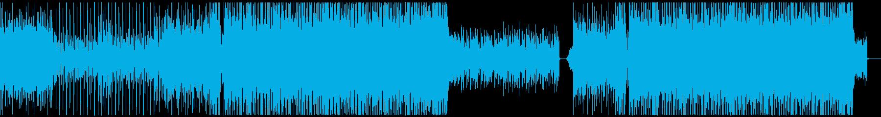 シンセウェーブ・80s・レトロ/メロなしの再生済みの波形