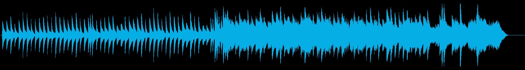 切ない感じのピアノの再生済みの波形