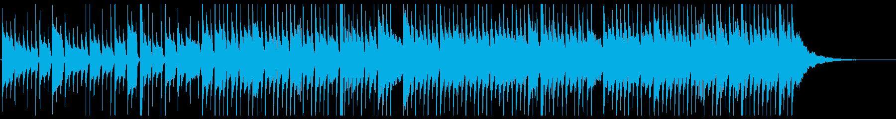ギターアンサンブルでワルツをの再生済みの波形