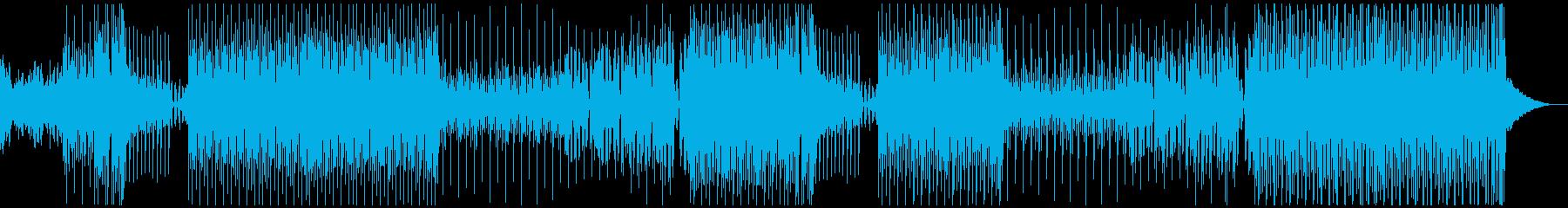軽快なハウス曲の再生済みの波形