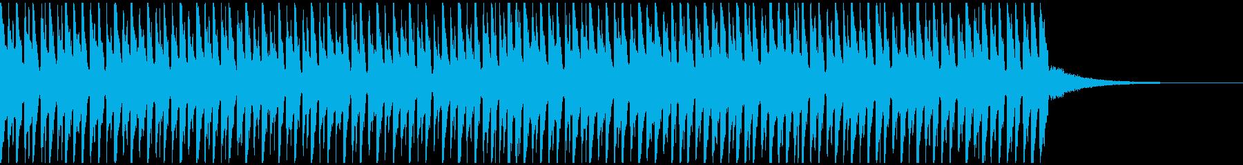 ハッピーアンドサニー(ショート)の再生済みの波形