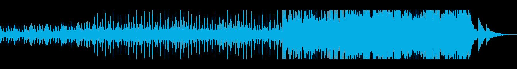 ピアノとストリングスのポリリズムの再生済みの波形