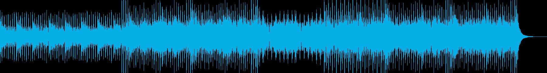 レトロなシンセポップ風BGMの再生済みの波形