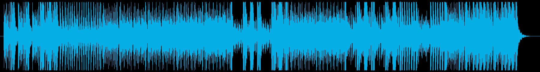 サンバ風のリズムの再生済みの波形