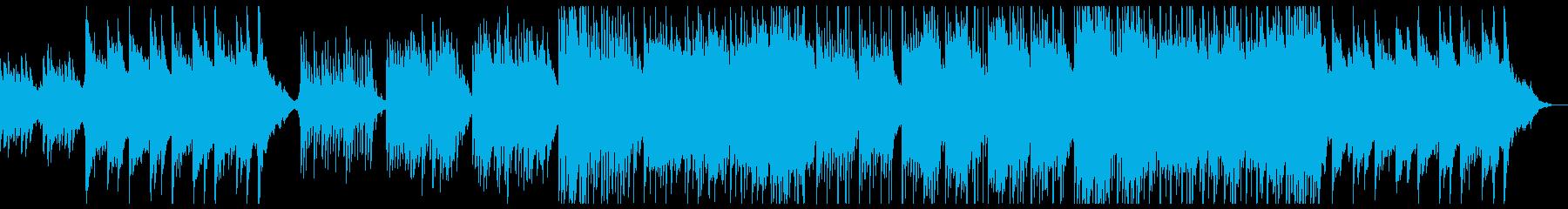 爽やかなゆったりピアノチルアウト。の再生済みの波形