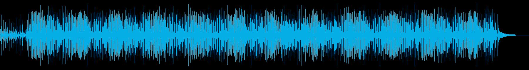 カフェBGM・パリをイメージしたジャズの再生済みの波形