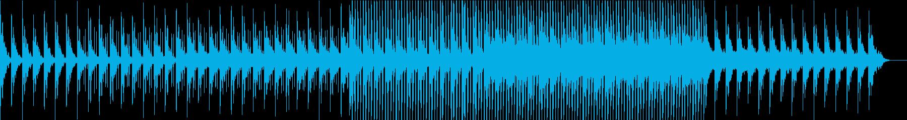 医療を伝えるニュースの再生済みの波形