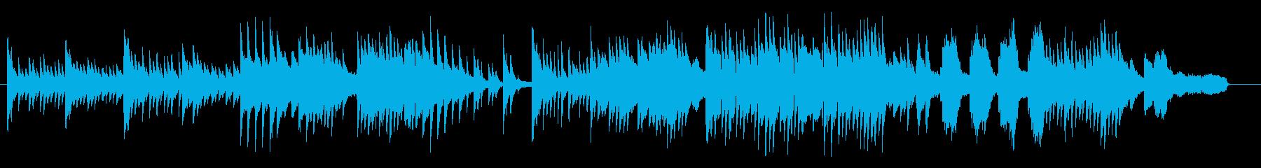 せつな系、たそがれ、困惑戸惑いピアノソロの再生済みの波形