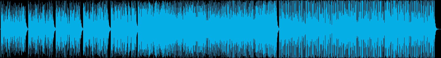 イージーリスニング 静か 楽しげ ...の再生済みの波形