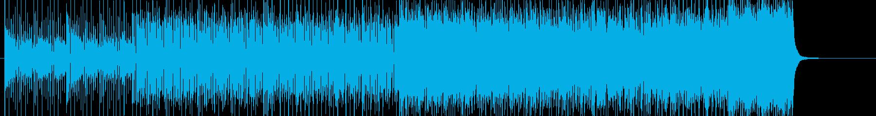 リズムが軽快なレース・カーチェイスの曲の再生済みの波形