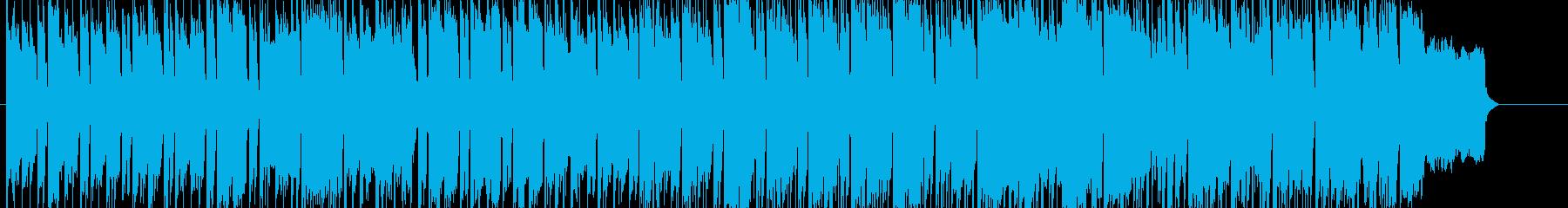 ダンジョン探索をするような怪しいBGMの再生済みの波形