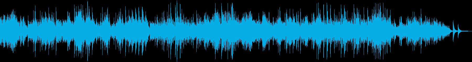 ピアノソナタ第14番「月光」第1楽章の再生済みの波形
