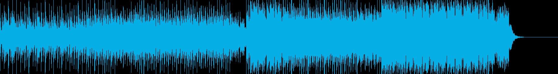 沖縄下千鳥音階によるハードテクノ60秒の再生済みの波形