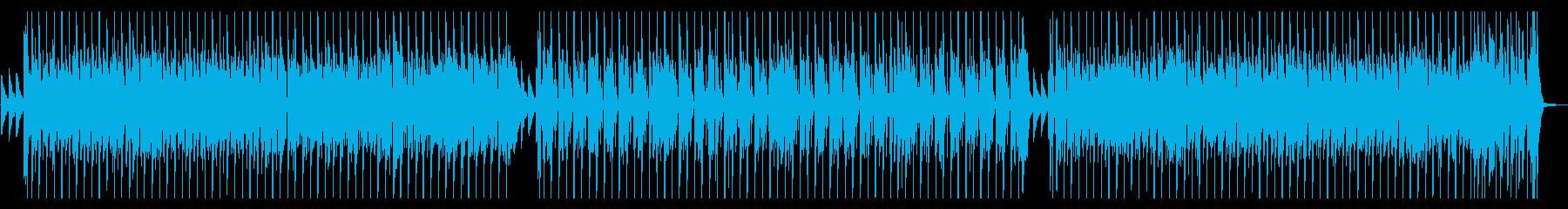 生演奏!軽快な筋トレファンクの再生済みの波形